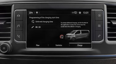 Vauxhall Vivaro-e (2020)