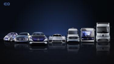 Mercedes EQ range